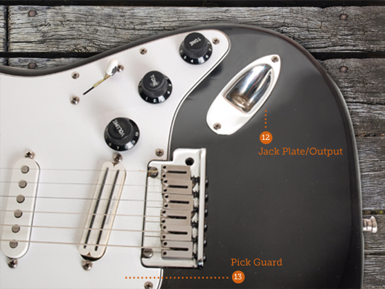 Anatomy of an electric guitar