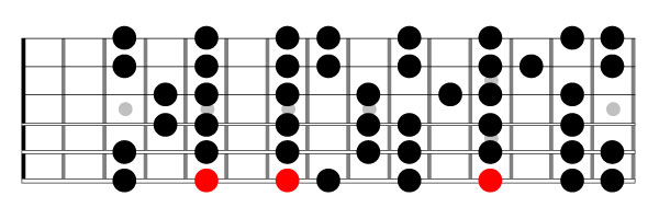 G Major with highlights